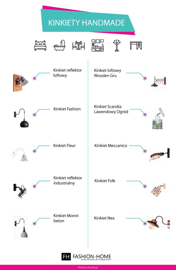Kinkiety Handmade - Infografika - Fashion-home