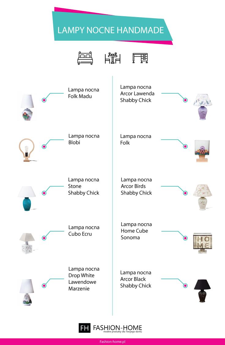 Lampy nocne handmade - Infografika - Fashion-home