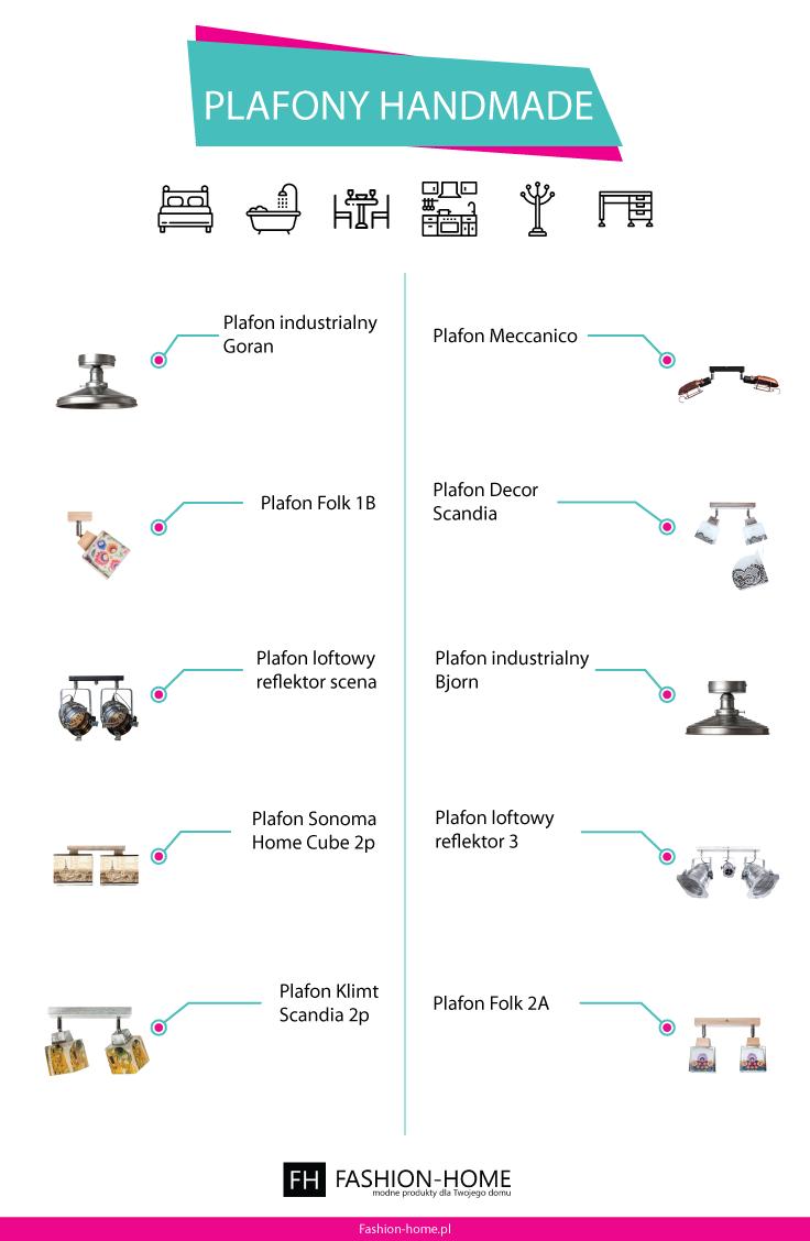 Plafony handmade - Infografika - Fashion-home